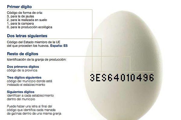 codigo huevos