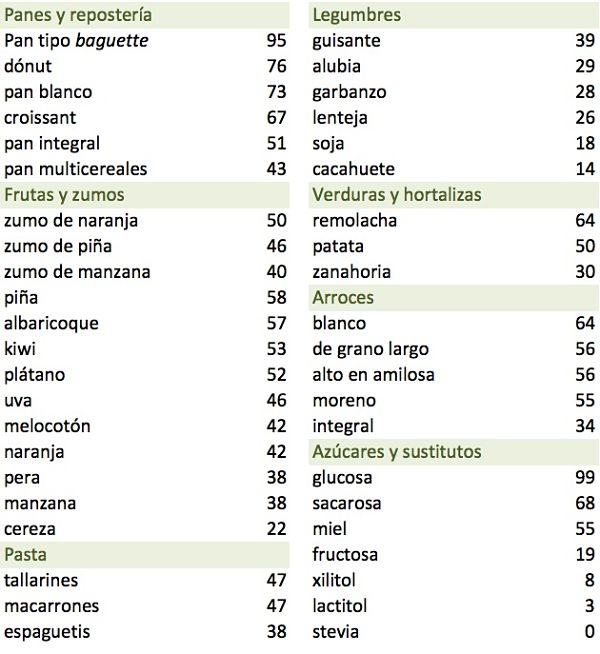 Venta de forskolina en uruguay