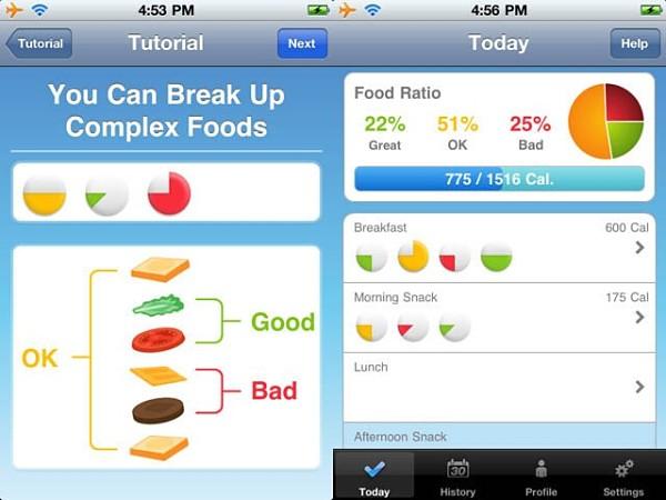 Calorific calorias
